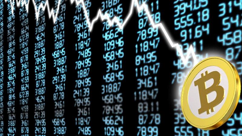 Preço do bitcoin cai abaixo de US $4,000 e bate sete dias de baixa