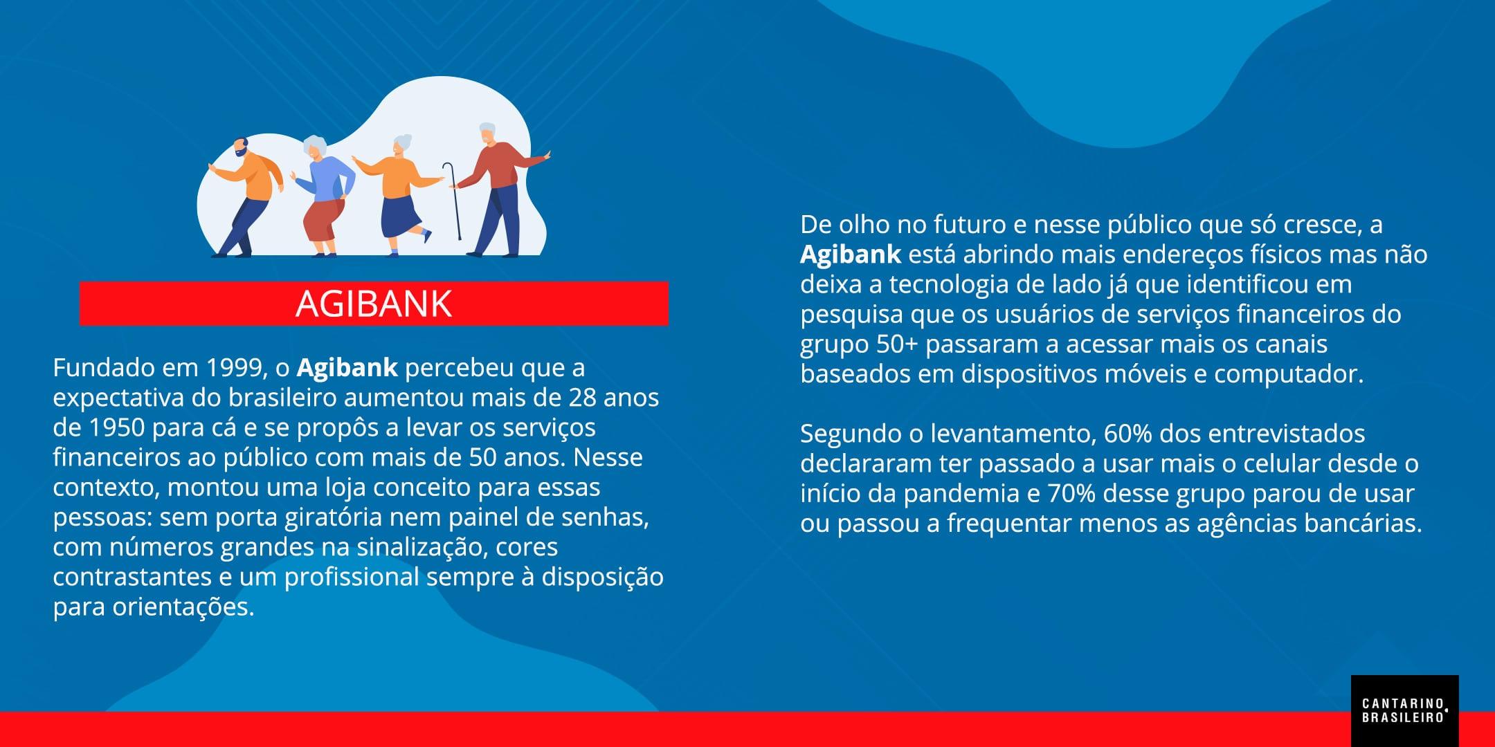 Bancos voltados para a minoria despontam no Brasil - Infográfico